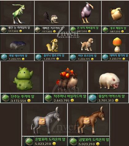 Aion Pet Price